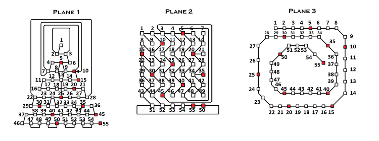 Rift-Planes1-2-3-Numbered.png